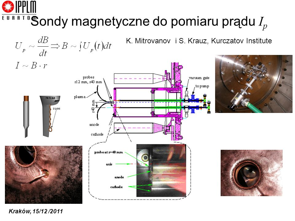 Sondy magnetyczne do pomiaru prądu Ip