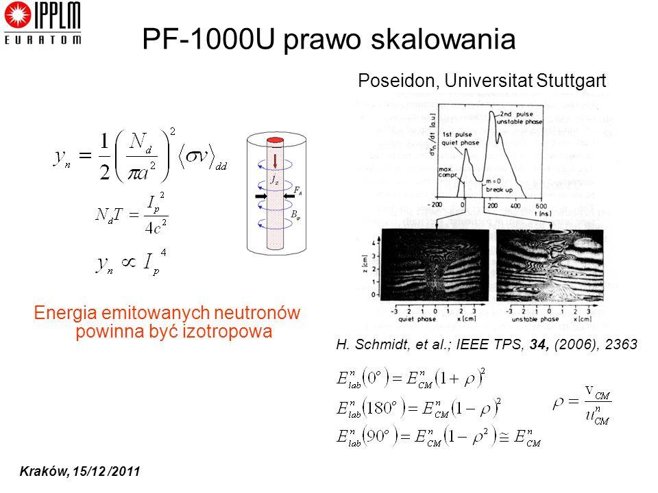 Energia emitowanych neutronów powinna być izotropowa