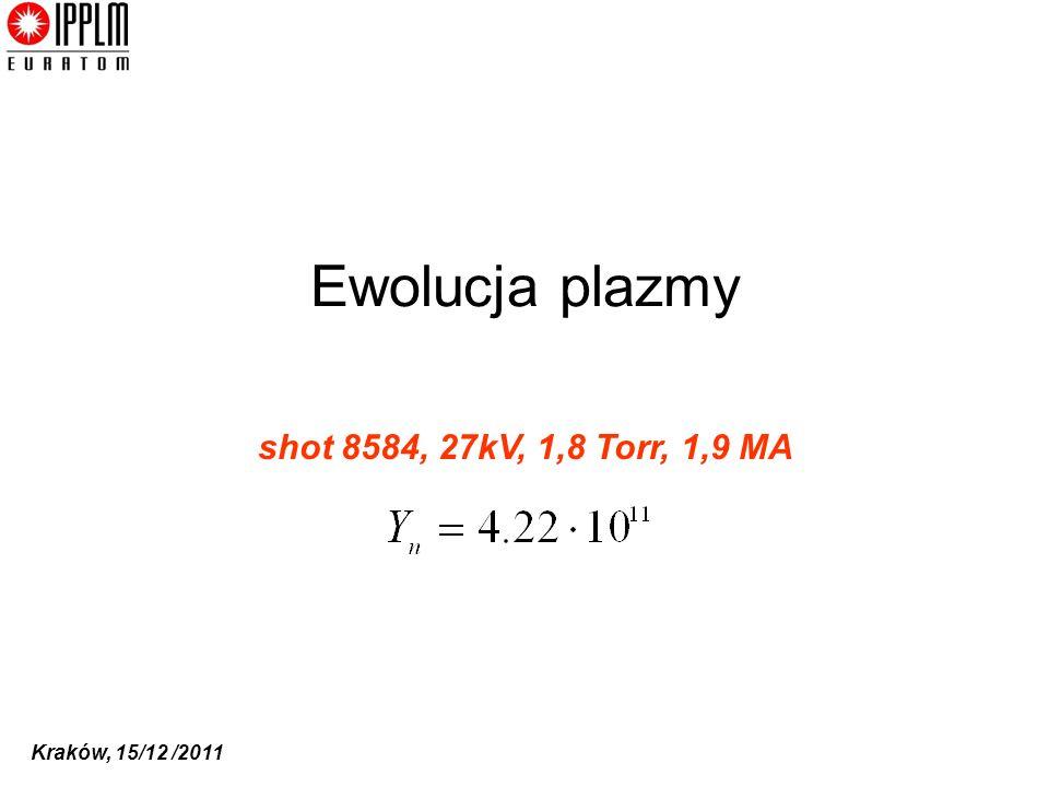 Ewolucja plazmy shot 8584, 27kV, 1,8 Torr, 1,9 MA