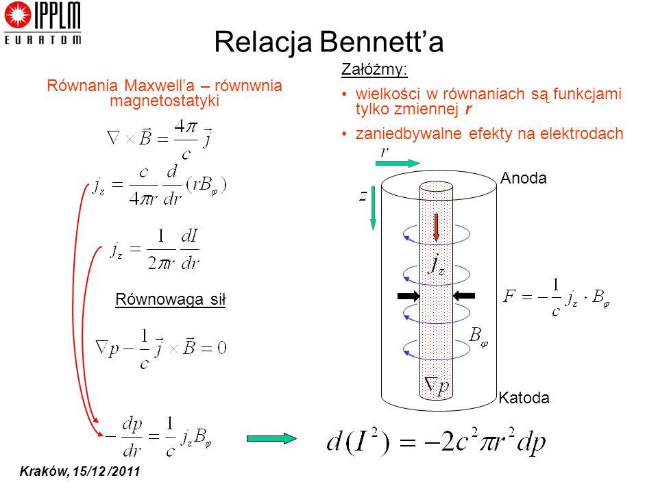 Równania Maxwell'a – równwnia magnetostatyki