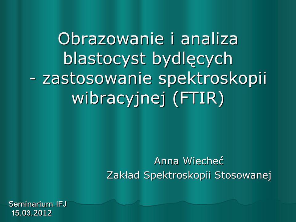 Anna Wiecheć Zakład Spektroskopii Stosowanej