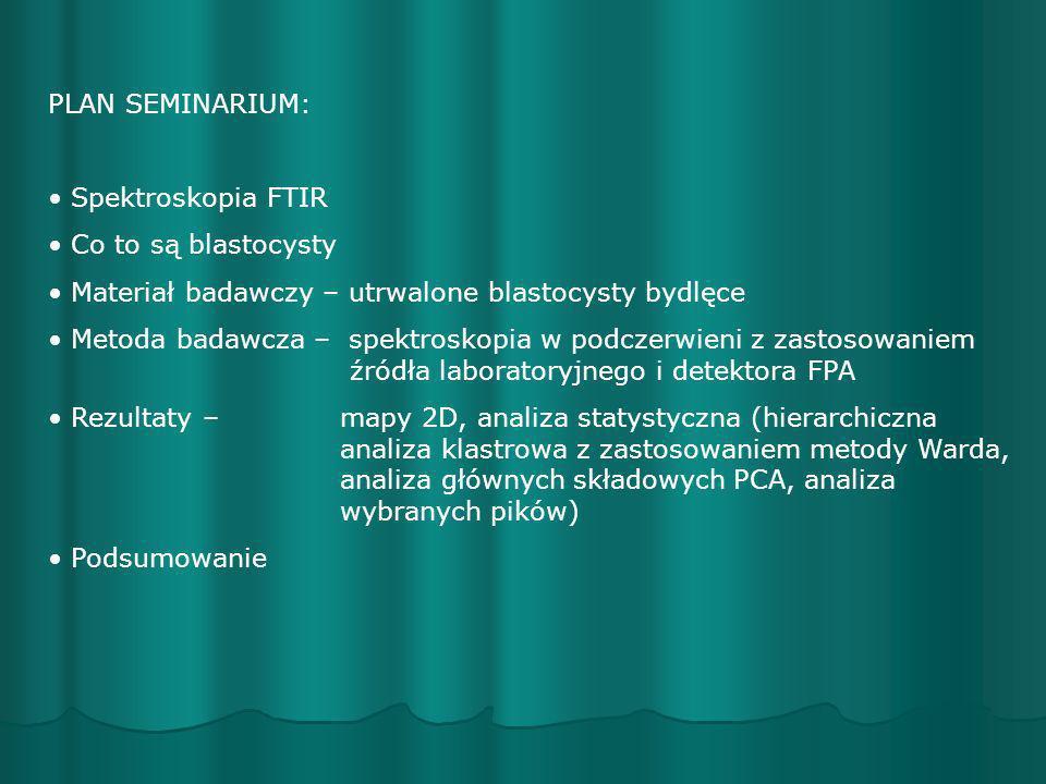 PLAN SEMINARIUM:Spektroskopia FTIR. Co to są blastocysty. Materiał badawczy – utrwalone blastocysty bydlęce.