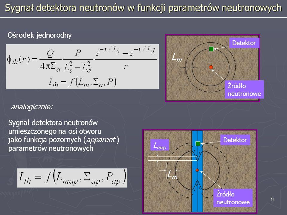 Sygnał detektora neutronów w funkcji parametrów neutronowych