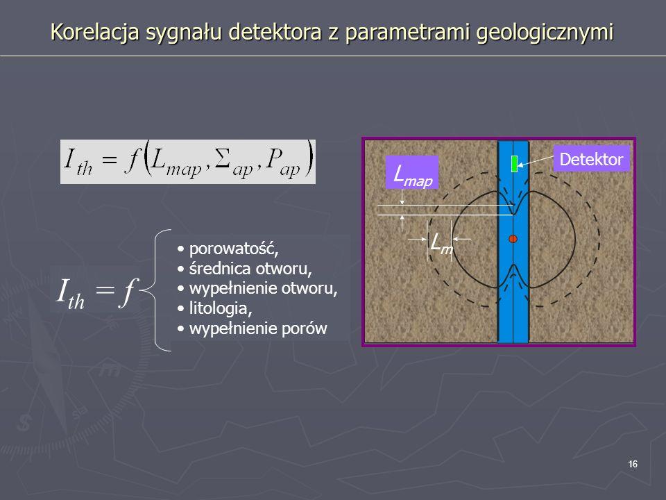Ith = f Korelacja sygnału detektora z parametrami geologicznymi Lmap