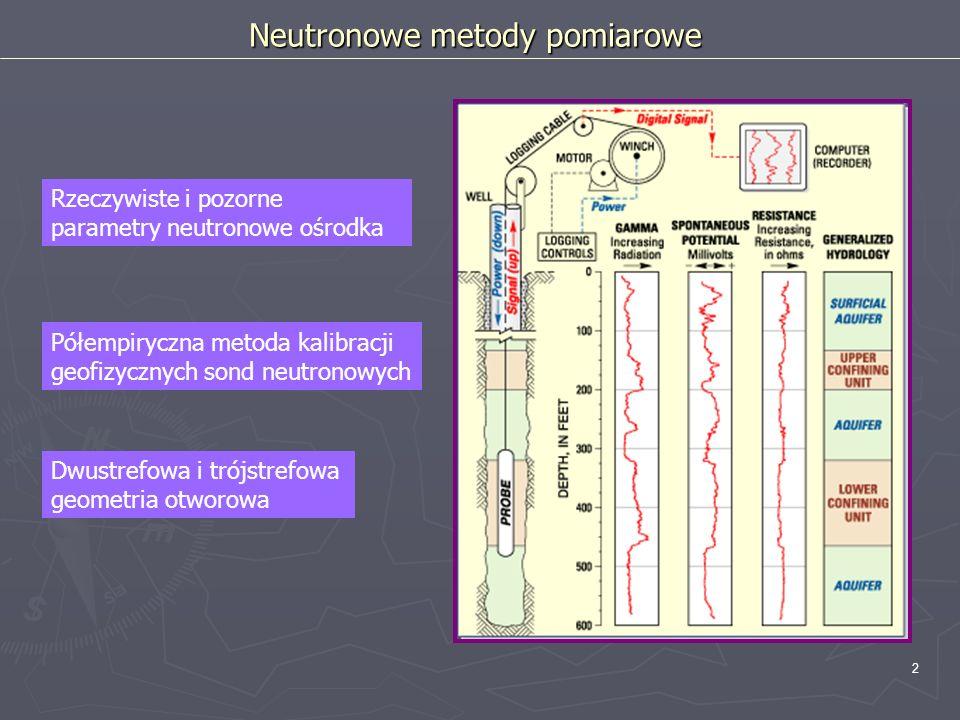 Neutronowe metody pomiarowe