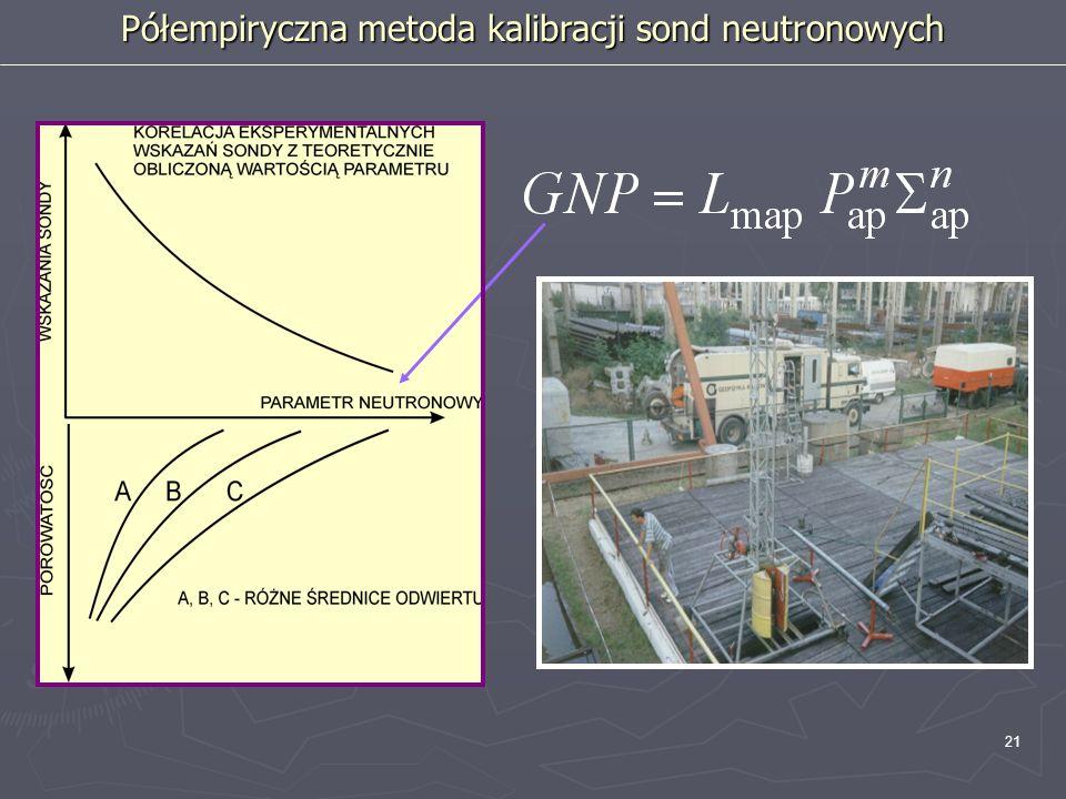 Półempiryczna metoda kalibracji sond neutronowych