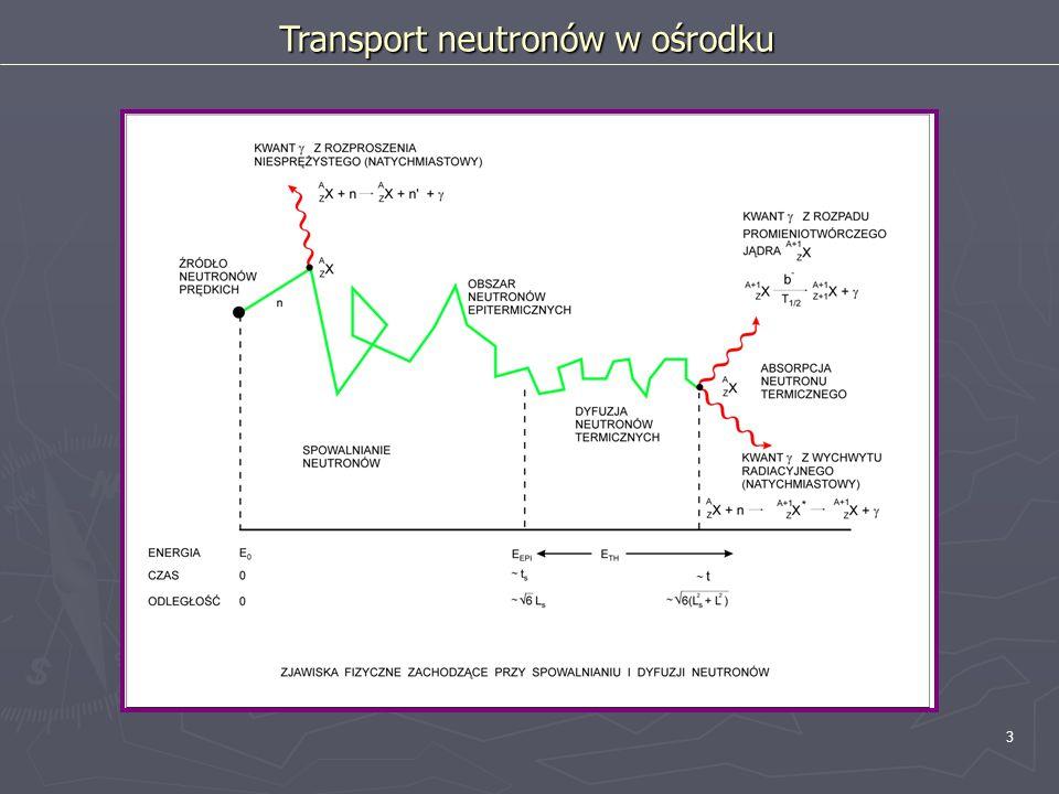 Transport neutronów w ośrodku