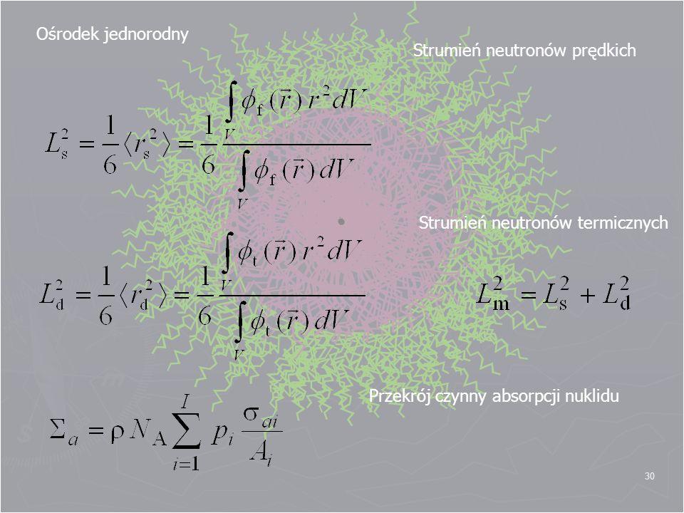 Ośrodek jednorodny Strumień neutronów prędkich. Strumień neutronów termicznych.
