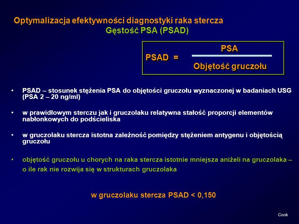 w gruczolaku stercza PSAD < 0,150