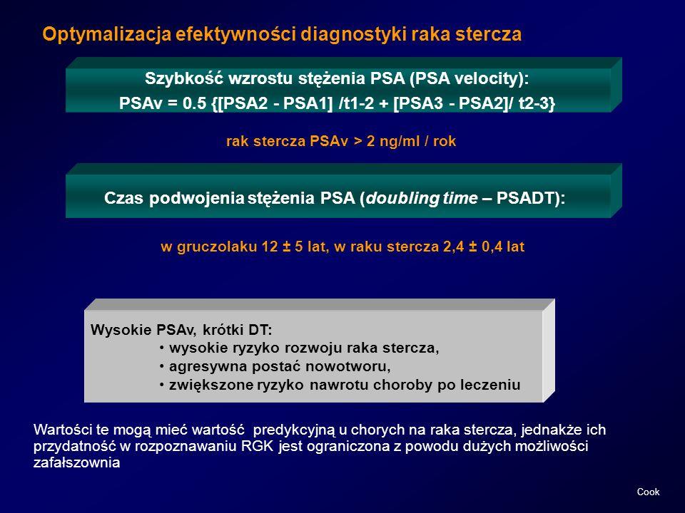 Optymalizacja efektywności diagnostyki raka stercza