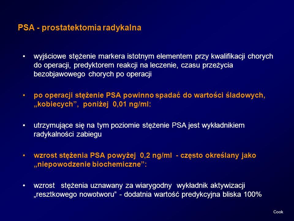 PSA - prostatektomia radykalna