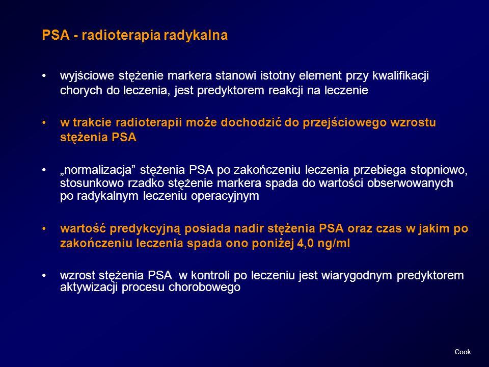 PSA - radioterapia radykalna