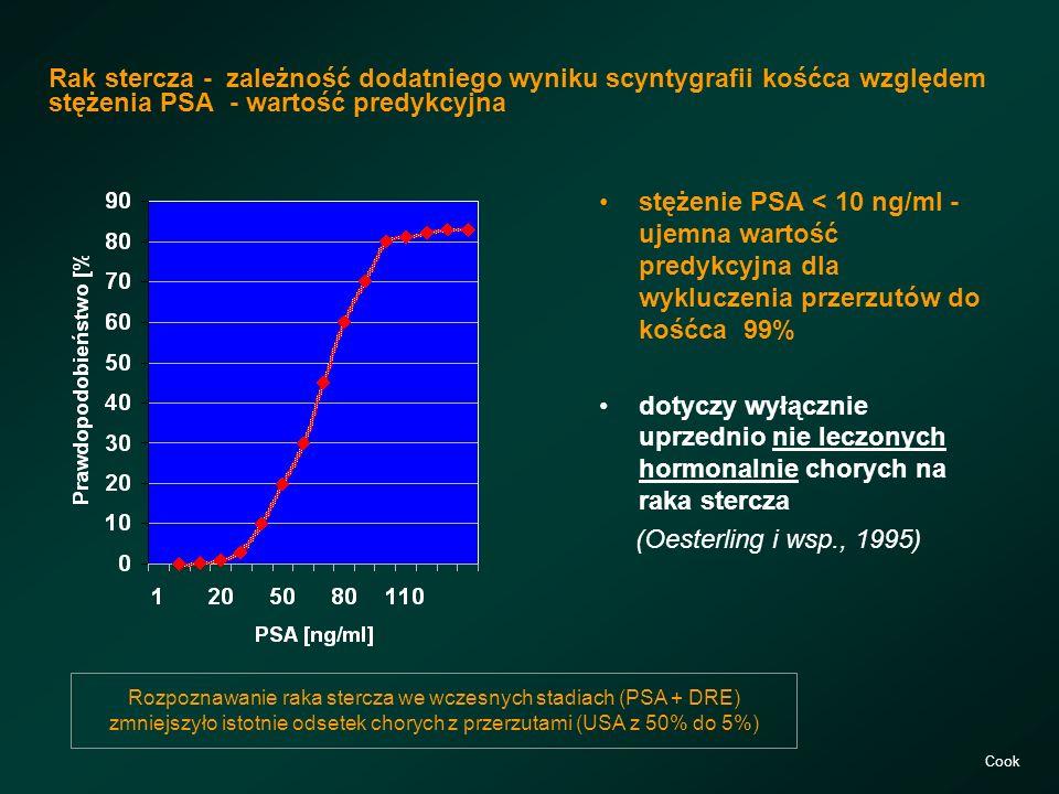 Rak stercza - zależność dodatniego wyniku scyntygrafii kośćca względem stężenia PSA - wartość predykcyjna