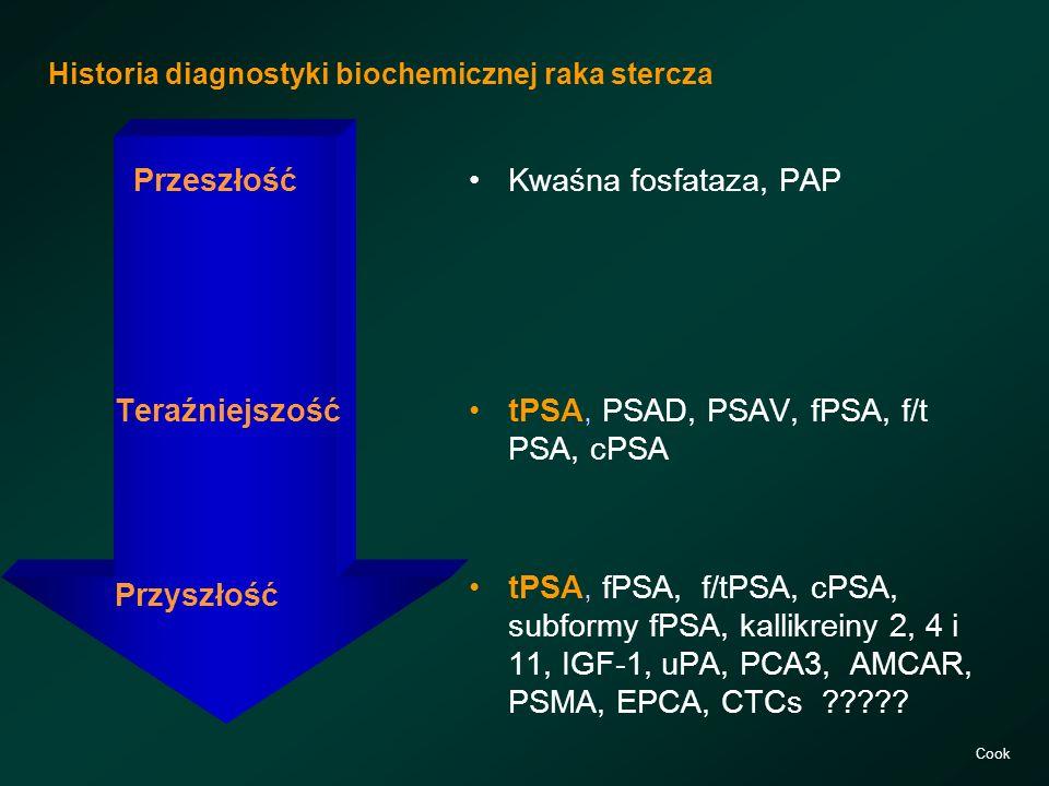 tPSA, PSAD, PSAV, fPSA, f/t PSA, cPSA