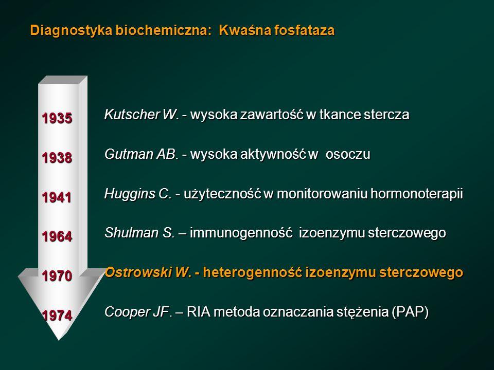 Diagnostyka biochemiczna: Kwaśna fosfataza