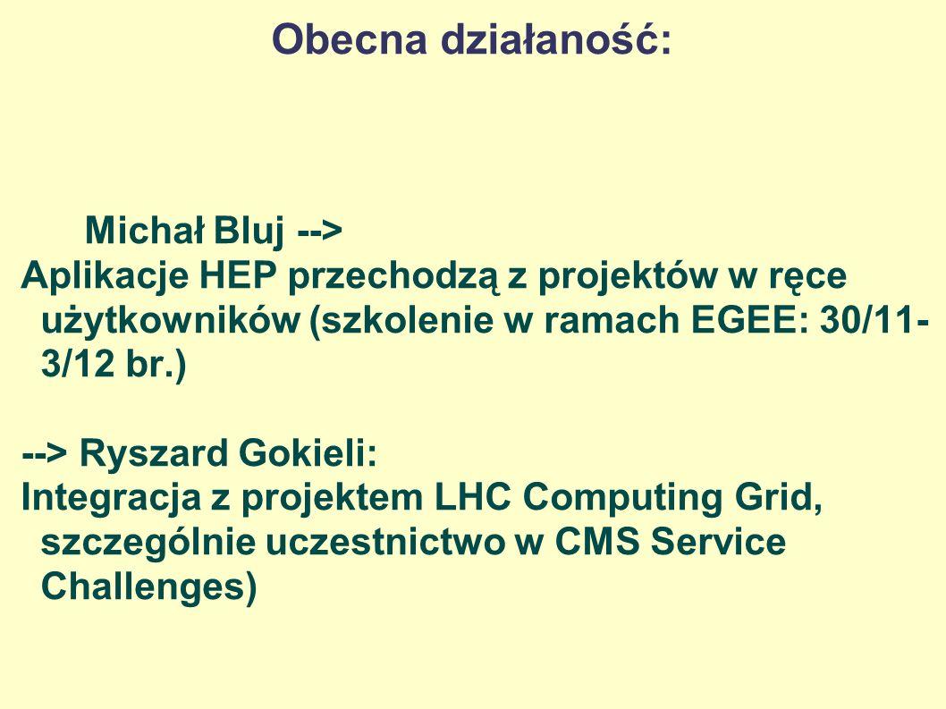 Obecna działaność: Michał Bluj -->