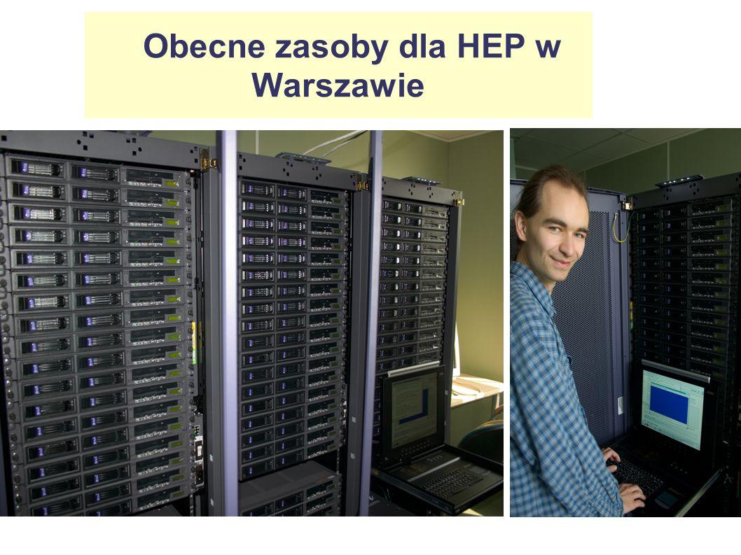 Obecne zasoby dla HEP w Warszawie