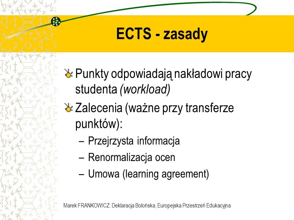 ECTS - zasady Punkty odpowiadają nakładowi pracy studenta (workload)