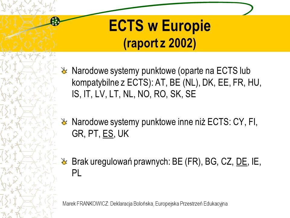 ECTS w Europie (raport z 2002)