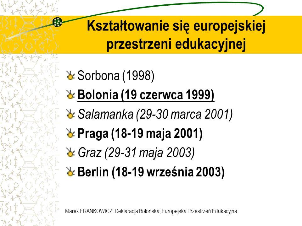 Kształtowanie się europejskiej przestrzeni edukacyjnej