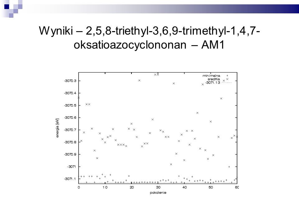 Wyniki – 2,5,8-triethyl-3,6,9-trimethyl-1,4,7-oksatioazocyclononan – AM1