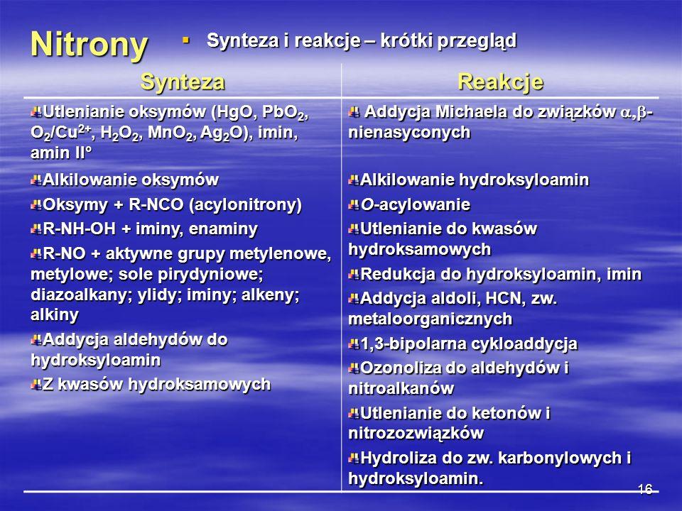 Nitrony Synteza Reakcje Synteza i reakcje – krótki przegląd