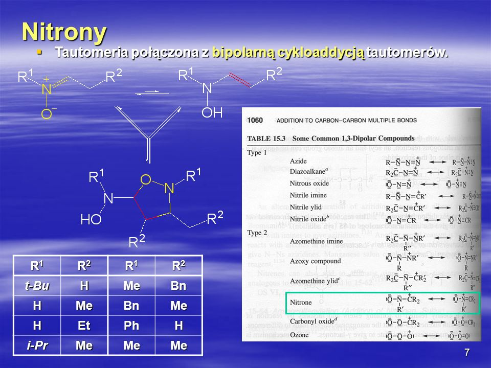 Nitrony Tautomeria połączona z bipolarną cykloaddycją tautomerów. R1