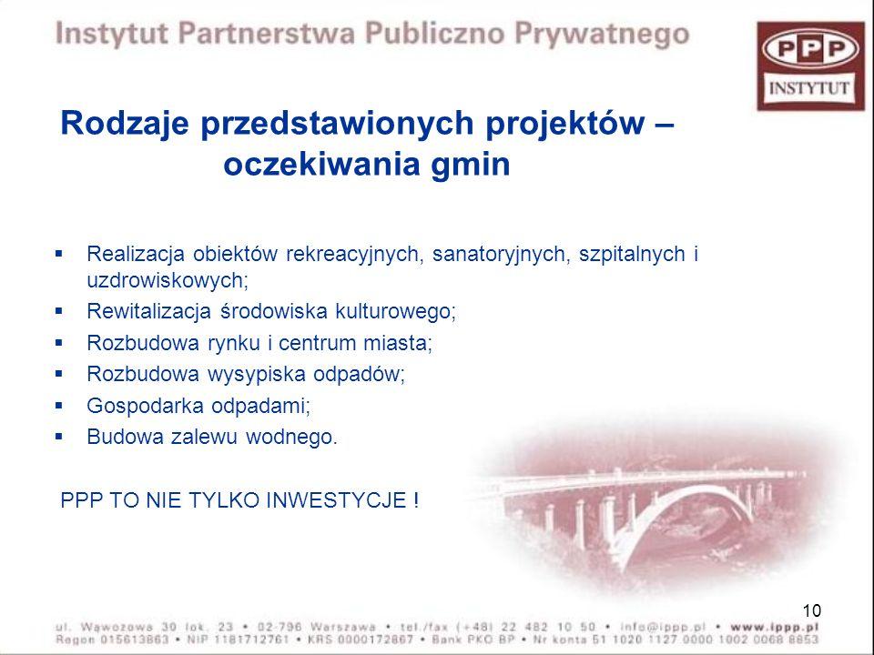 Rodzaje przedstawionych projektów – oczekiwania gmin