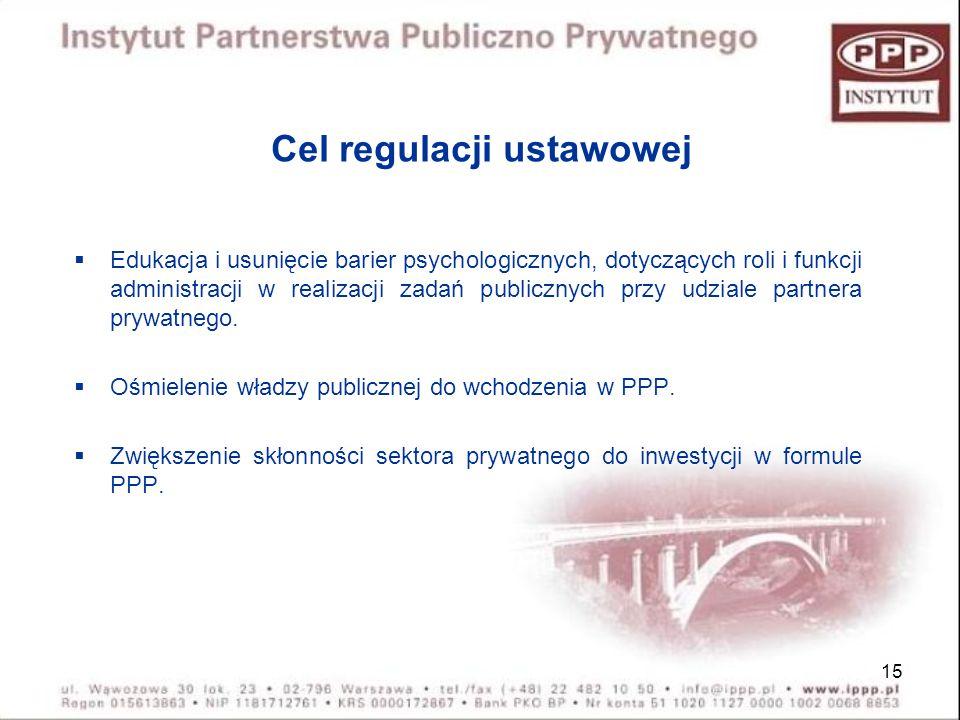 Cel regulacji ustawowej