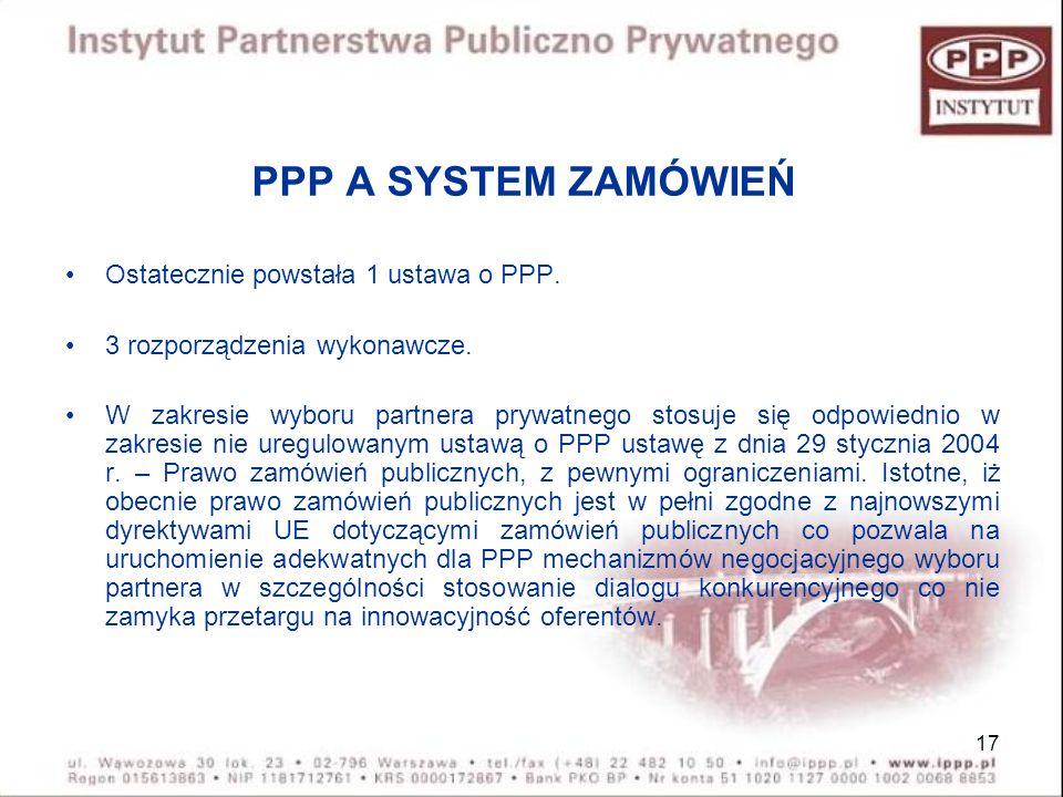 PPP A SYSTEM ZAMÓWIEŃ Ostatecznie powstała 1 ustawa o PPP.