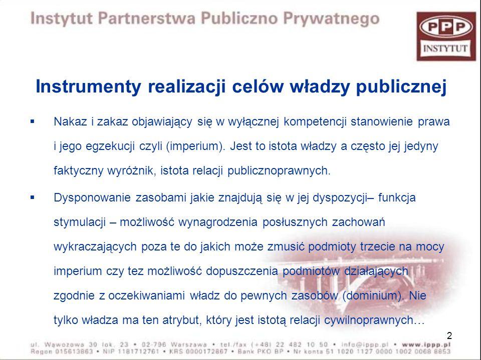 Instrumenty realizacji celów władzy publicznej
