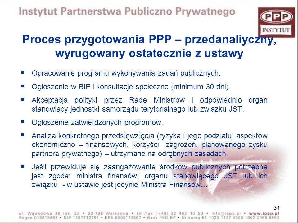Proces przygotowania PPP – przedanaliyczny, wyrugowany ostatecznie z ustawy
