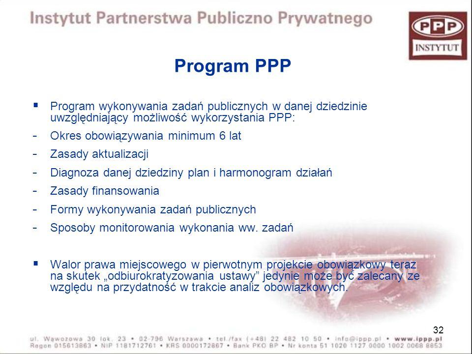 Program PPP Program wykonywania zadań publicznych w danej dziedzinie uwzględniający możliwość wykorzystania PPP: