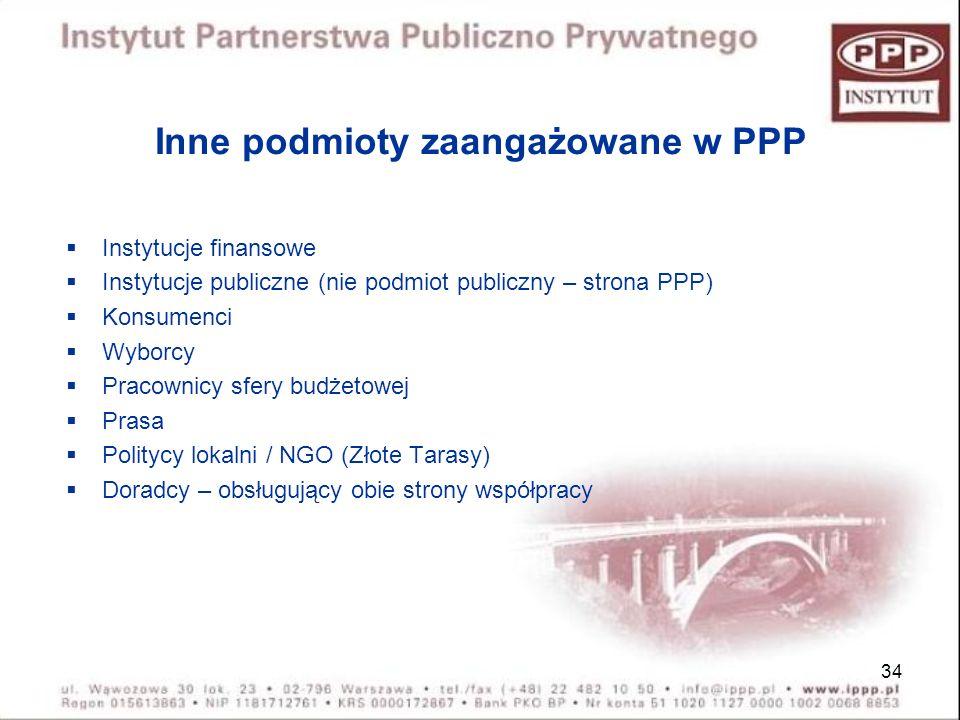 Inne podmioty zaangażowane w PPP