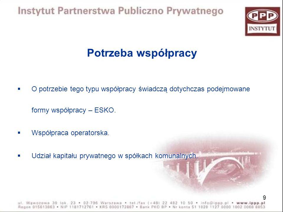 Potrzeba współpracy O potrzebie tego typu współpracy świadczą dotychczas podejmowane formy współpracy – ESKO.