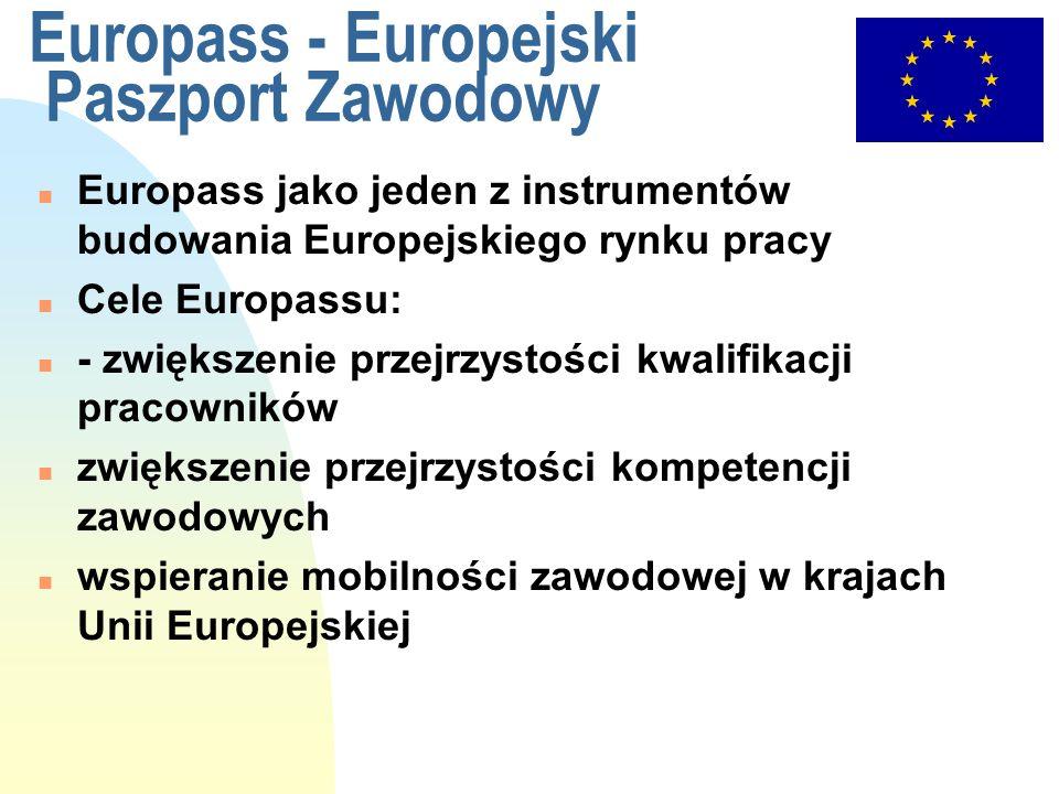 Europass - Europejski Paszport Zawodowy
