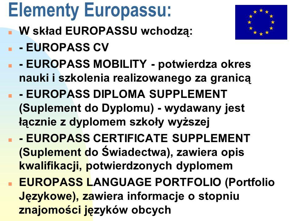 Elementy Europassu: W skład EUROPASSU wchodzą: - EUROPASS CV