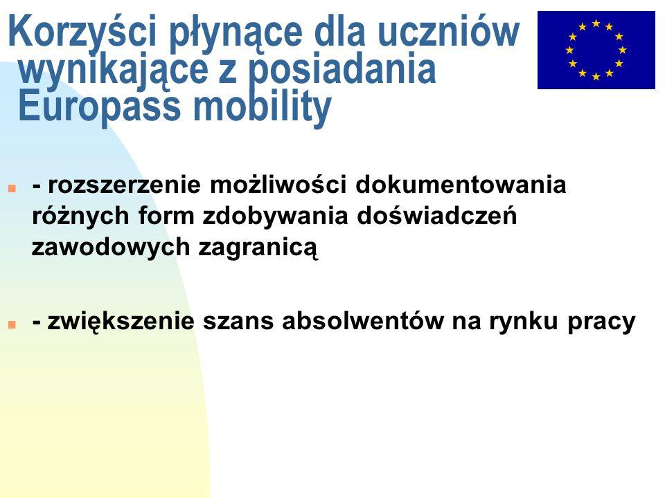 Korzyści płynące dla uczniów wynikające z posiadania Europass mobility