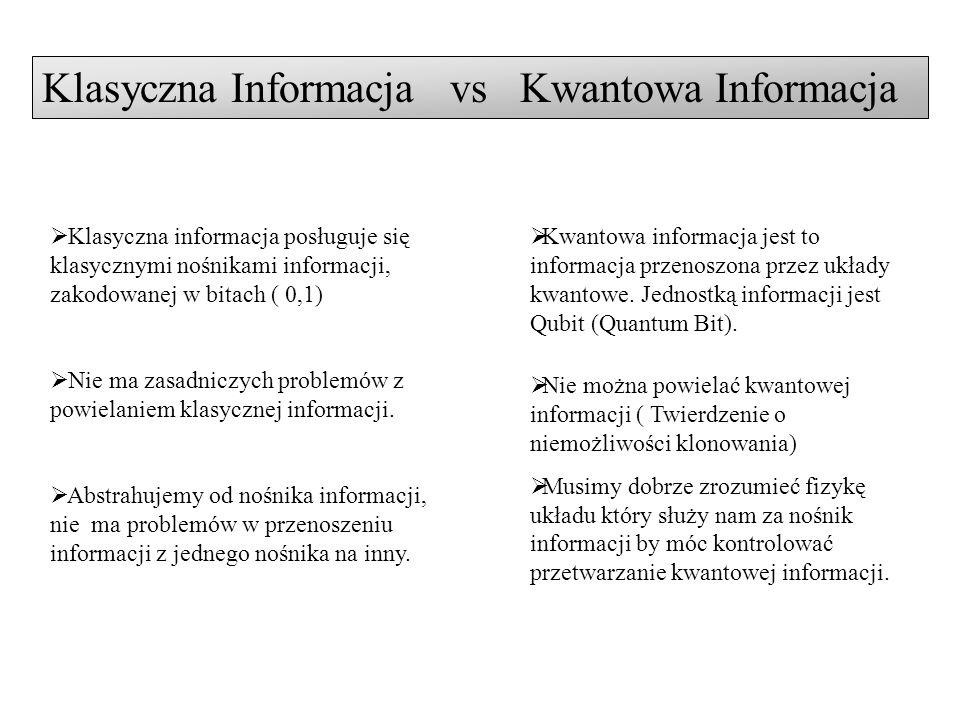Klasyczna Informacja vs Kwantowa Informacja