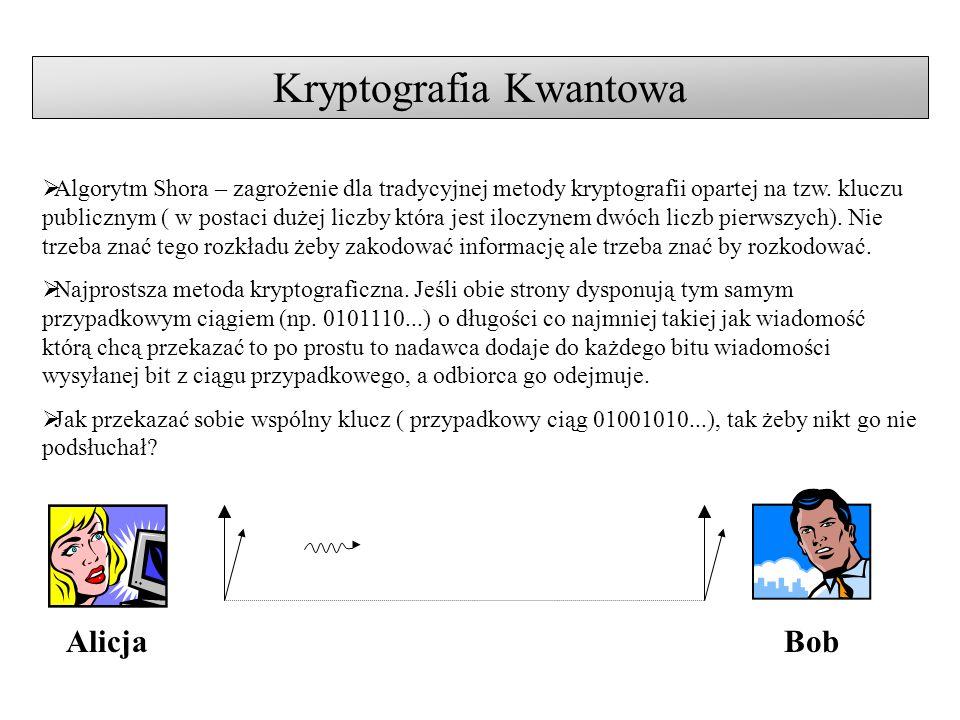 Kryptografia Kwantowa