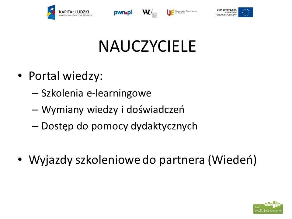 NAUCZYCIELE Portal wiedzy: Wyjazdy szkoleniowe do partnera (Wiedeń)