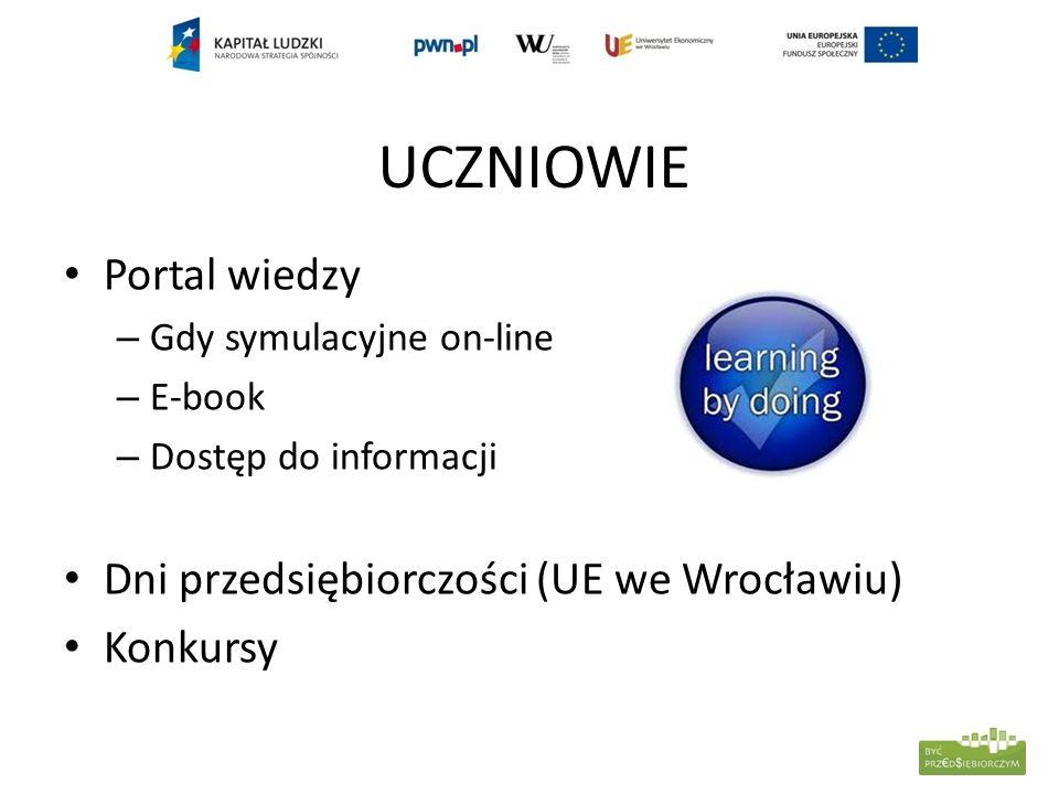 UCZNIOWIE Portal wiedzy Dni przedsiębiorczości (UE we Wrocławiu)