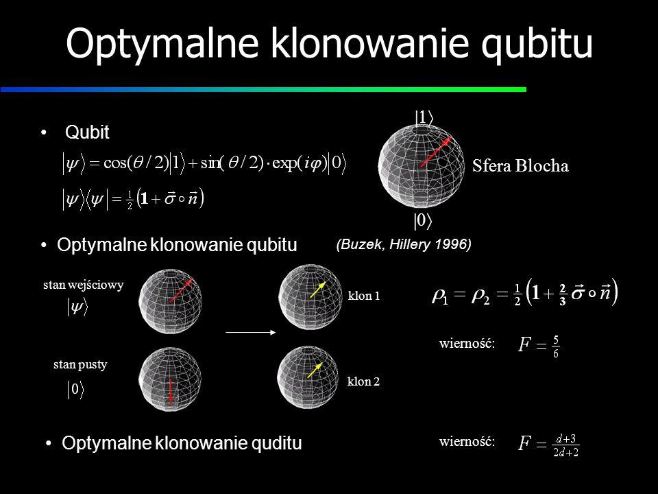 Optymalne klonowanie qubitu