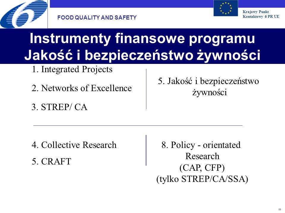Instrumenty finansowe programu Jakość i bezpieczeństwo żywności