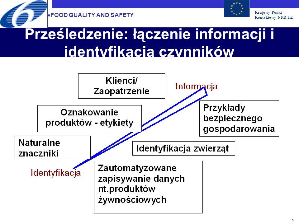 Prześledzenie: łączenie informacji i identyfikacja czynników