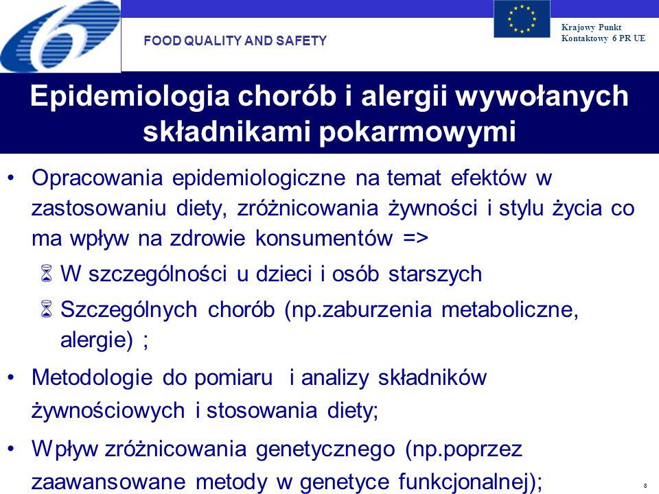 Epidemiologia chorób i alergii wywołanych składnikami pokarmowymi