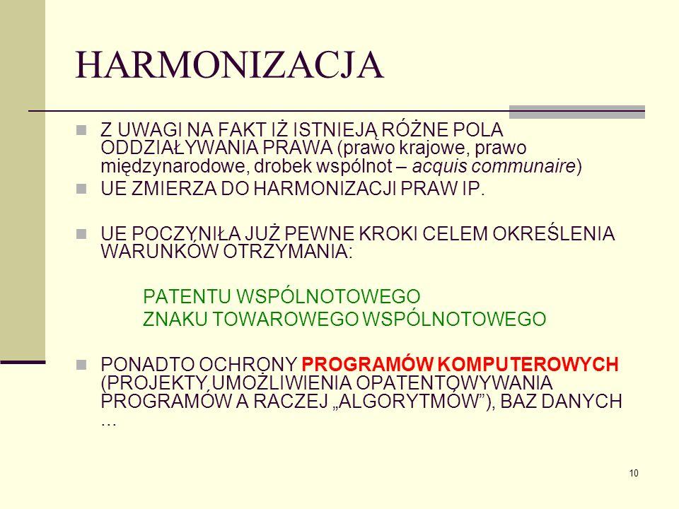 HARMONIZACJA Z UWAGI NA FAKT IŻ ISTNIEJĄ RÓŻNE POLA ODDZIAŁYWANIA PRAWA (prawo krajowe, prawo międzynarodowe, drobek wspólnot – acquis communaire)