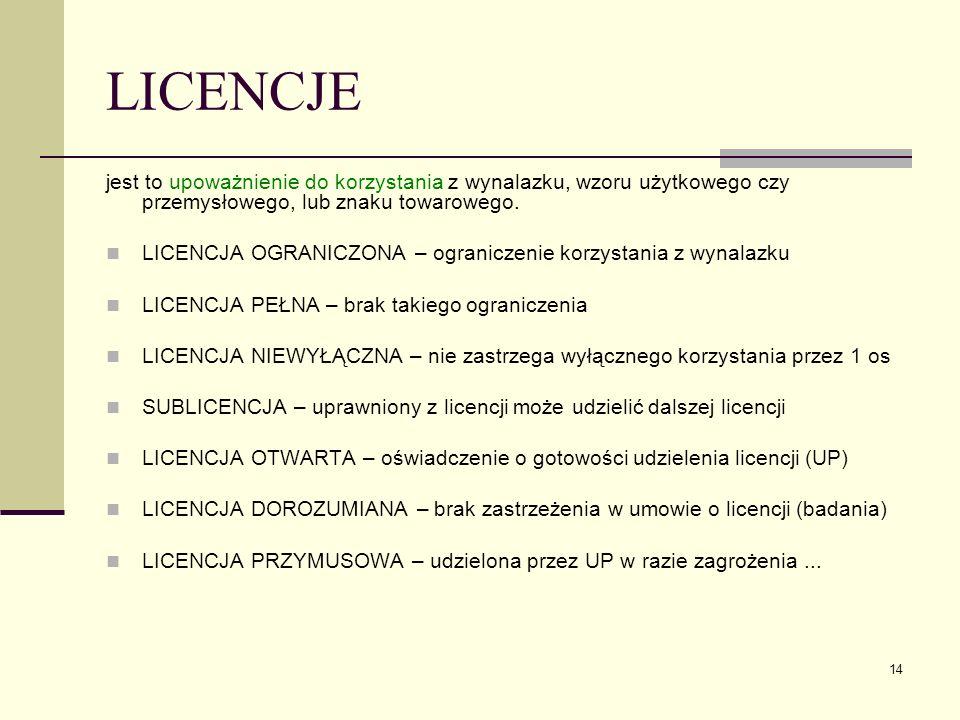 LICENCJE jest to upoważnienie do korzystania z wynalazku, wzoru użytkowego czy przemysłowego, lub znaku towarowego.