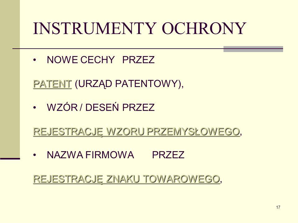 INSTRUMENTY OCHRONY NOWE CECHY PRZEZ PATENT (URZĄD PATENTOWY),