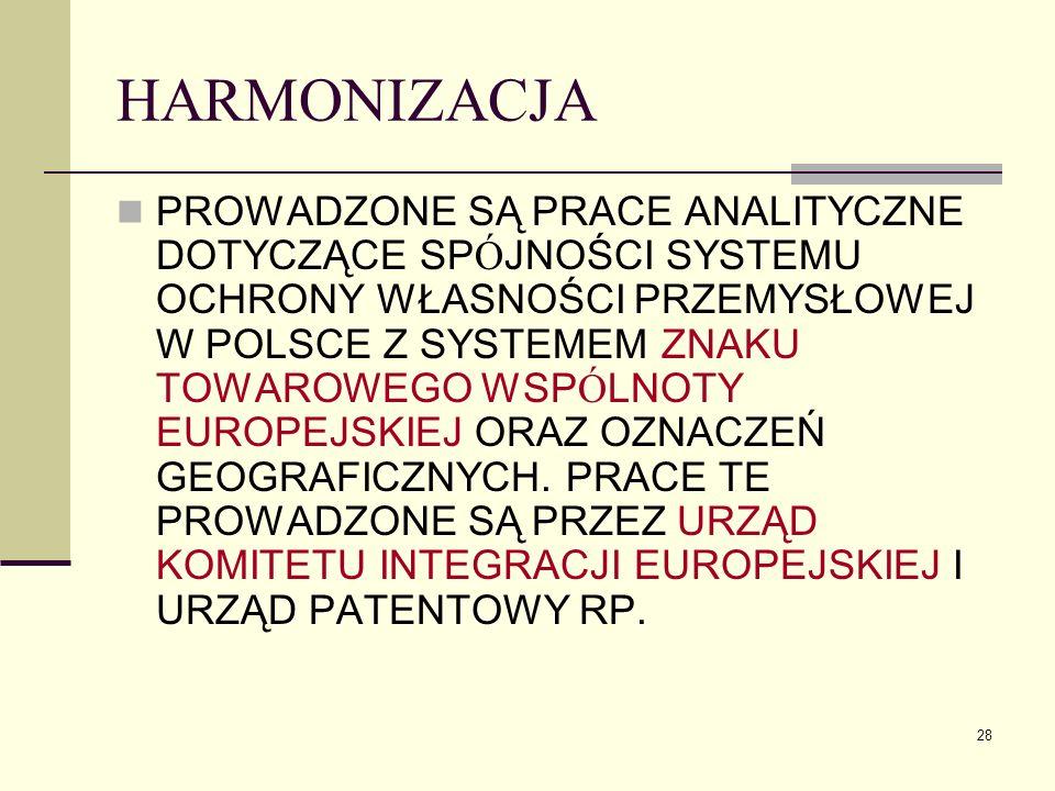 HARMONIZACJA